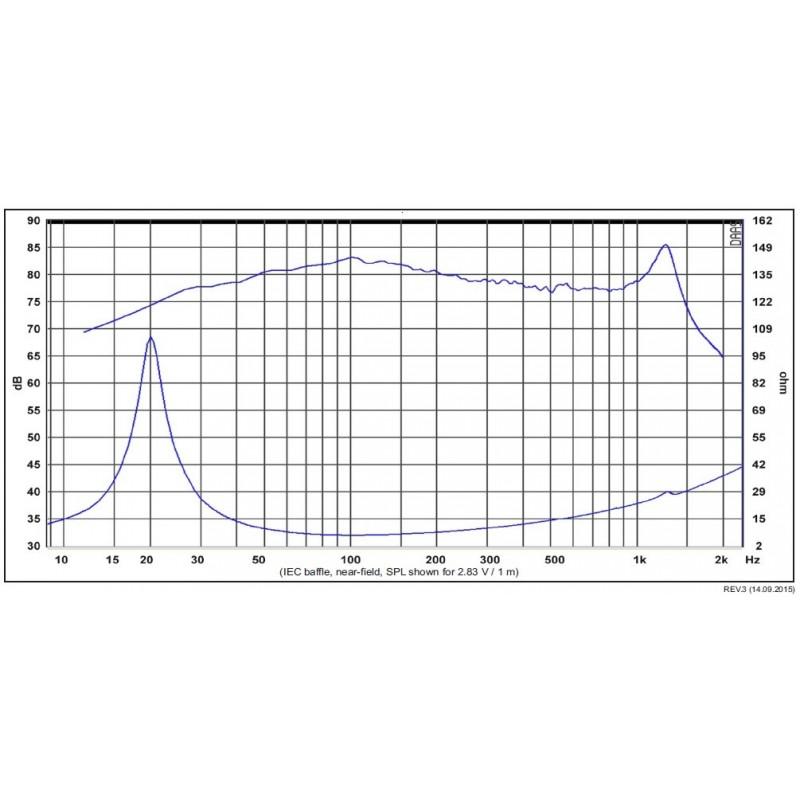 sb acoustics 10 u0026quot subwoofer shallow  black alu cone