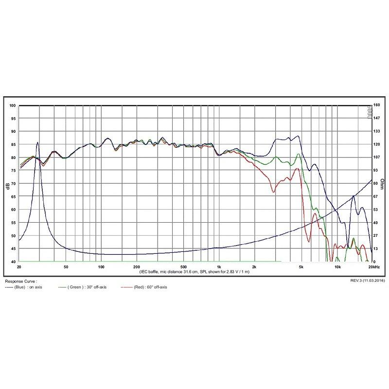 sb acoustics 8 u0026 39  u0026 39  long stroke mfc subwoofer  sb23mfcl45