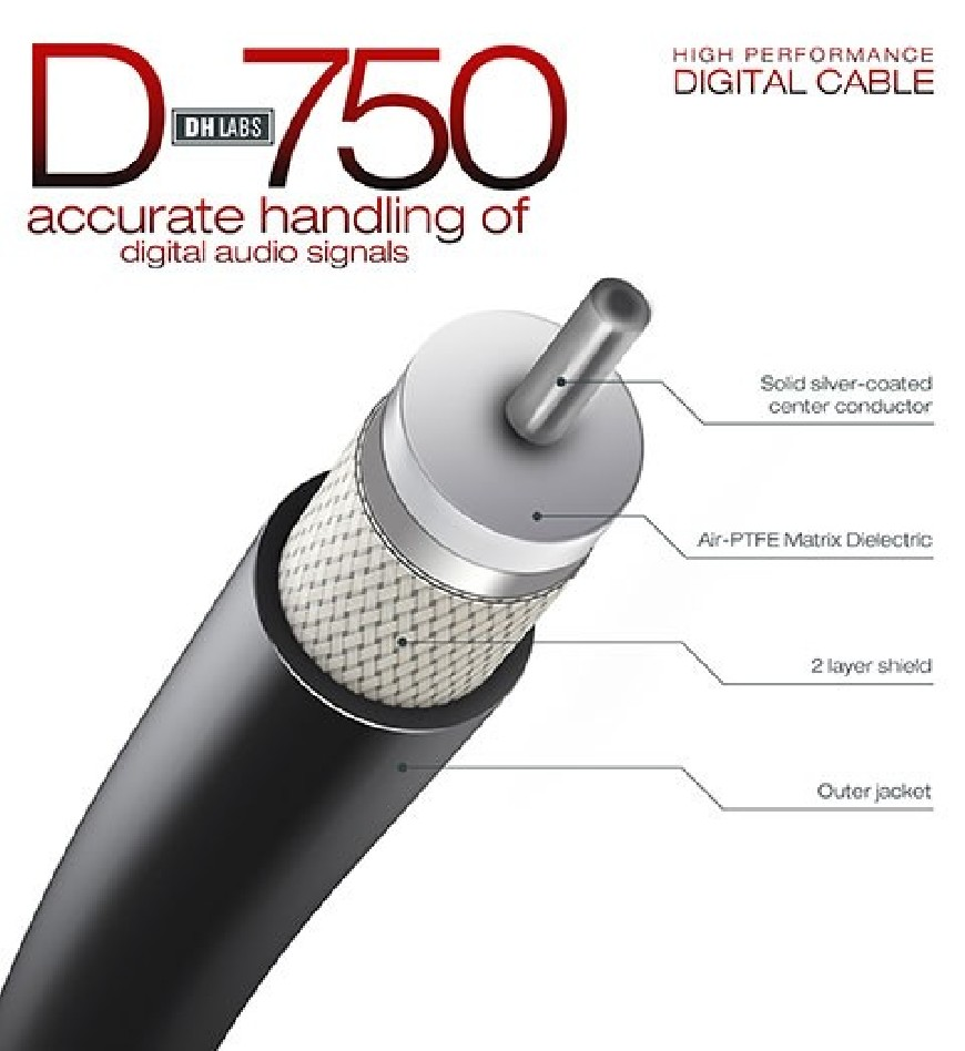 Dh Labs Silver Sonic D 750 Digital Cable Fidelity