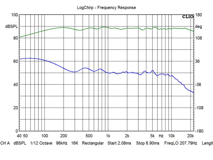 Beryllium Textreme Version - Frequency (Green) and Phase (blue)